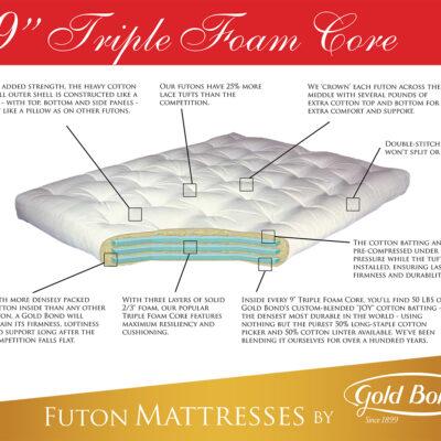 9-Inch TripleFoamCore