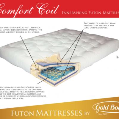 Gold Bond Comfort Coil