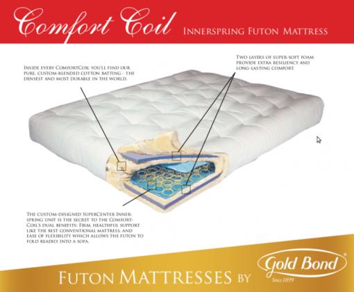 9 Comfort Coil Innerspring Futon Mattress