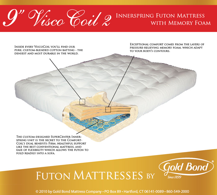 Visco Coil Ii 9 Inch Futon Mattress By Gold Bond Right Futons Waterbeds