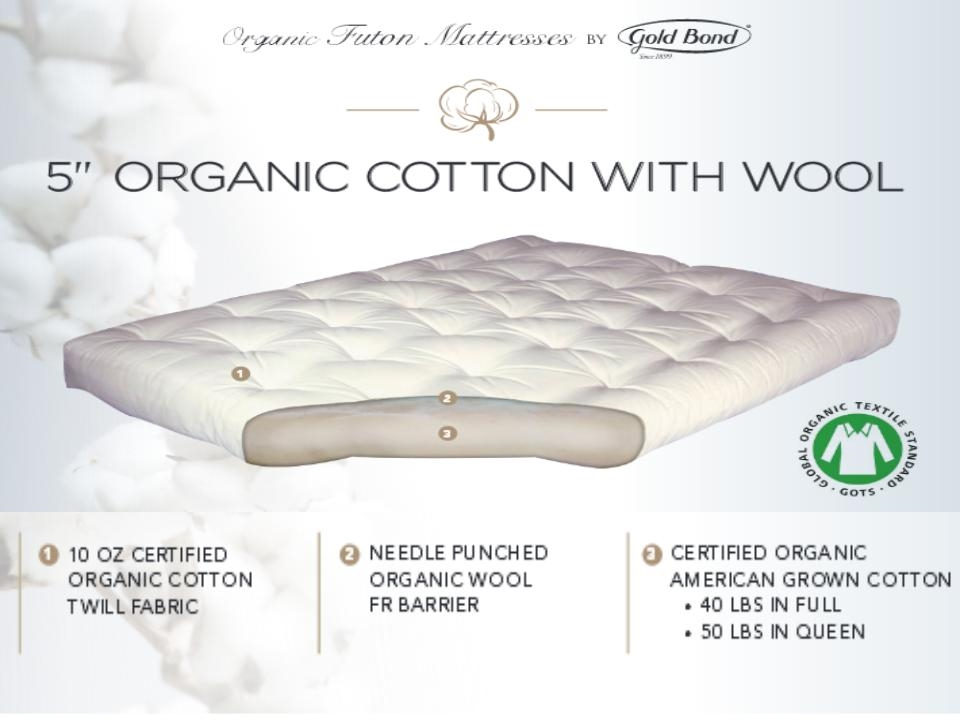 5 Organic Cotton And Wool Mattresses At Right Futons